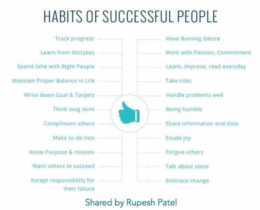 succesful people habits